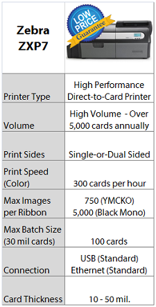 Zebra ZXP7 Quick Specs Chart at IDCardGroup.com