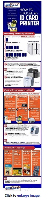 How to Choose an ID Card Printer Infographic - IDCardGroup.com