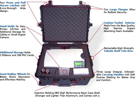 Fargo HDP500 Printer Transport Case - Features