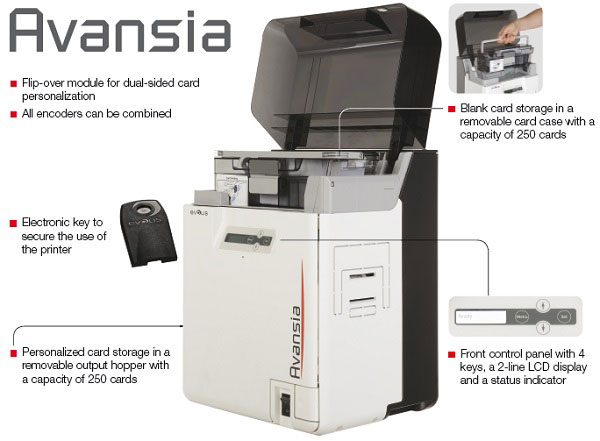 Evolis Avansia Key Features