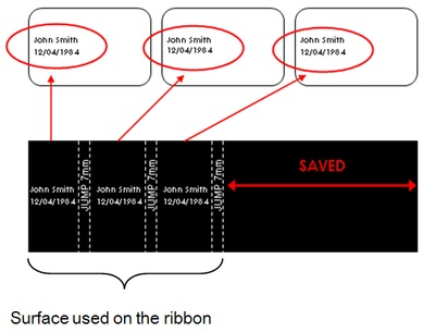 Evolis Signature Panel Ribbon Saver