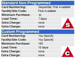 Indala FlexISO XT - Heavy Duty Prox Card Ordering Info