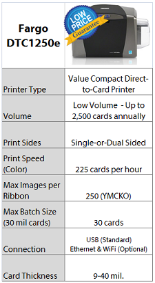 Fargo DTC1250e printer specs